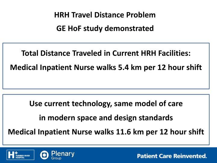 HRH Travel Distance Problem