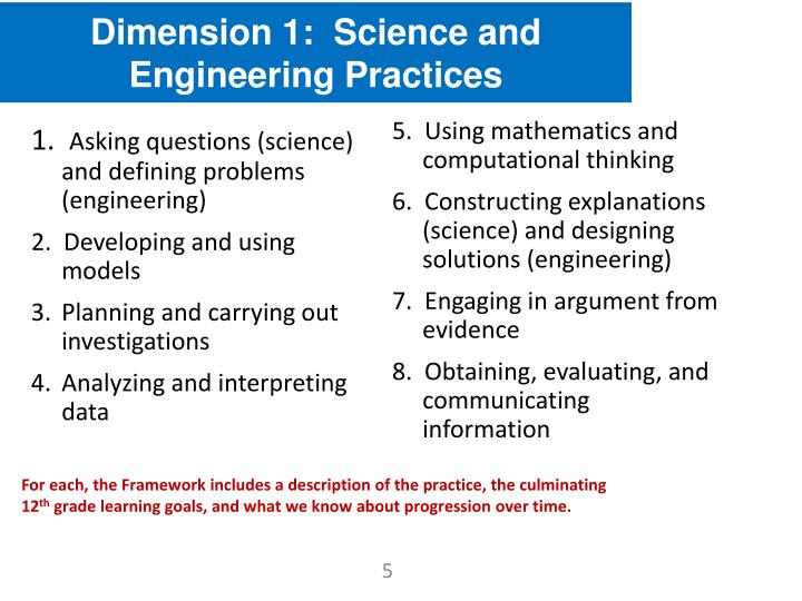 Dimension 1:  Science and Engineering Practices