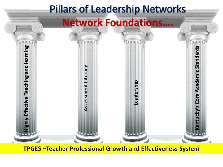 Pillars again