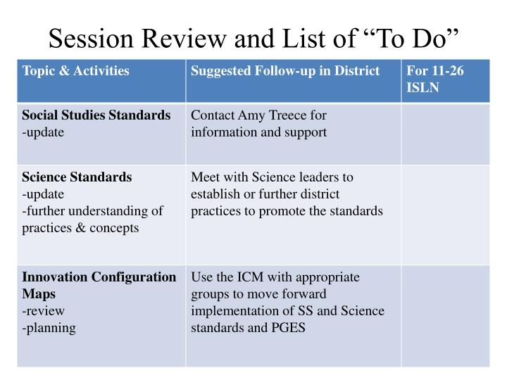 "Session Review and List of ""To Do"""