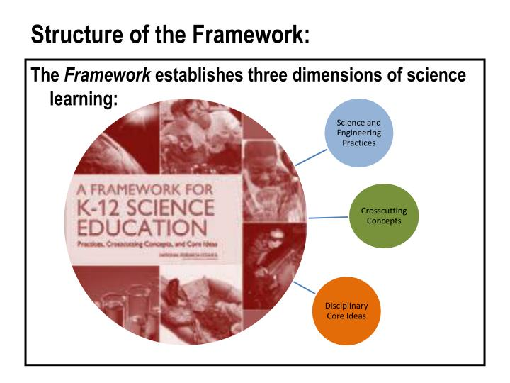 Structure of the Framework:
