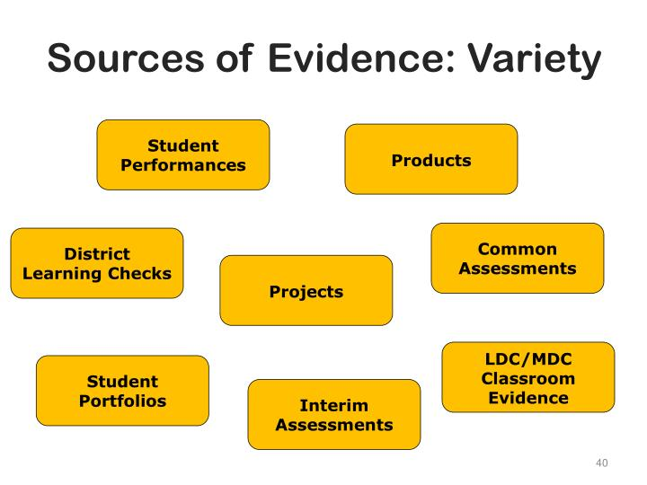 Sources of Evidence: Variety