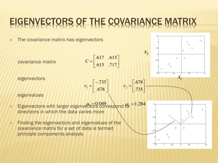 Eigenvectors of the covariance matrix