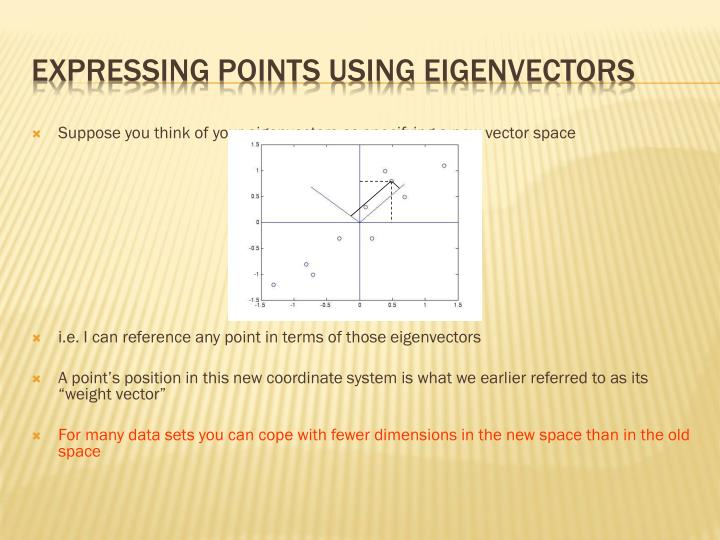 Expressing points using eigenvectors