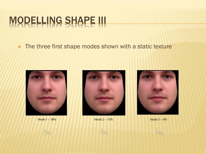 Modelling Shape III