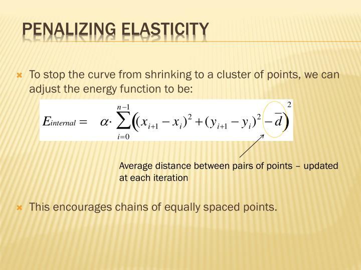 Penalizing elasticity