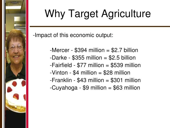 Why Target Agriculture