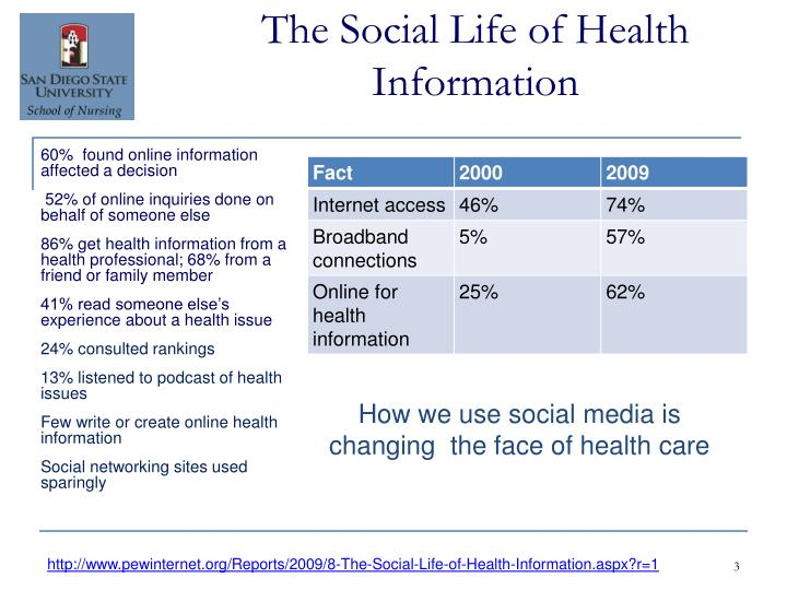 The social life of health information