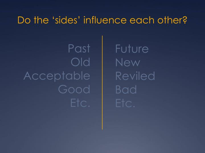 Do the 'sides' influence each other?