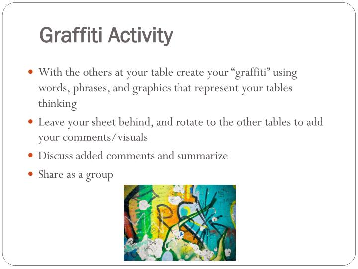 Graffiti Activity