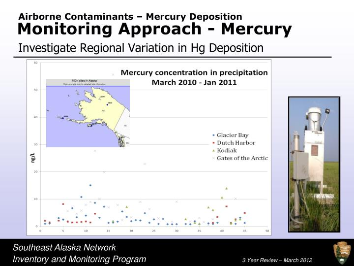 Airborne Contaminants – Mercury Deposition