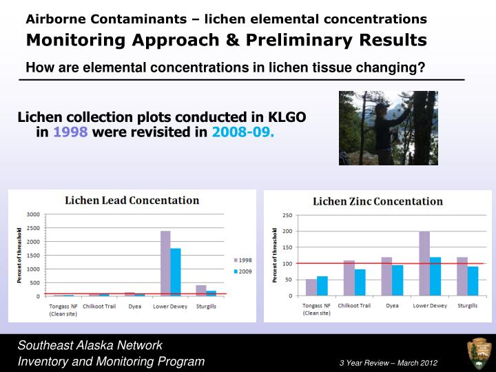 Airborne Contaminants – lichen elemental concentrations