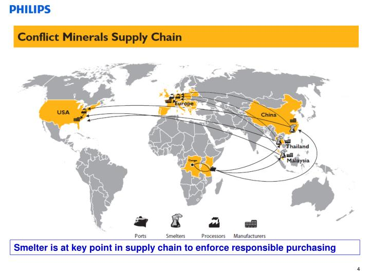 Smelter is at key point in supply chain to enforce responsible purchasing