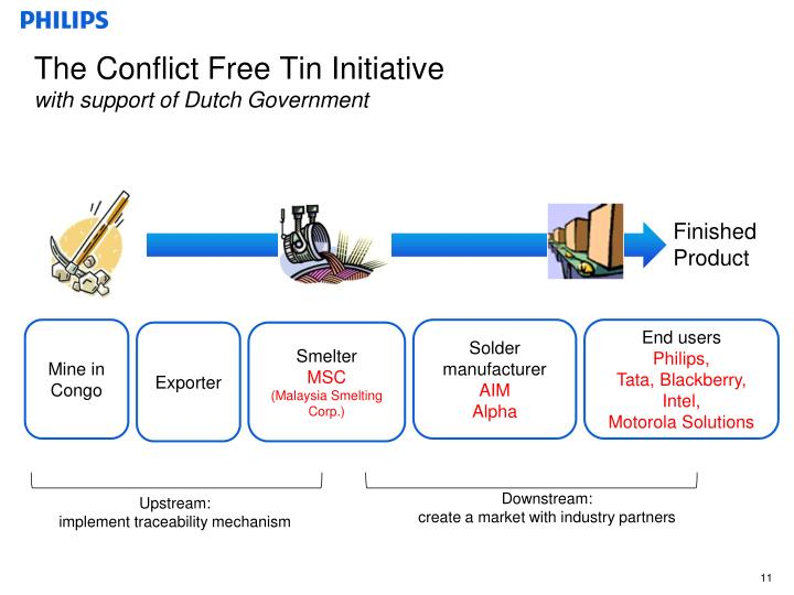 The Conflict Free Tin Initiative