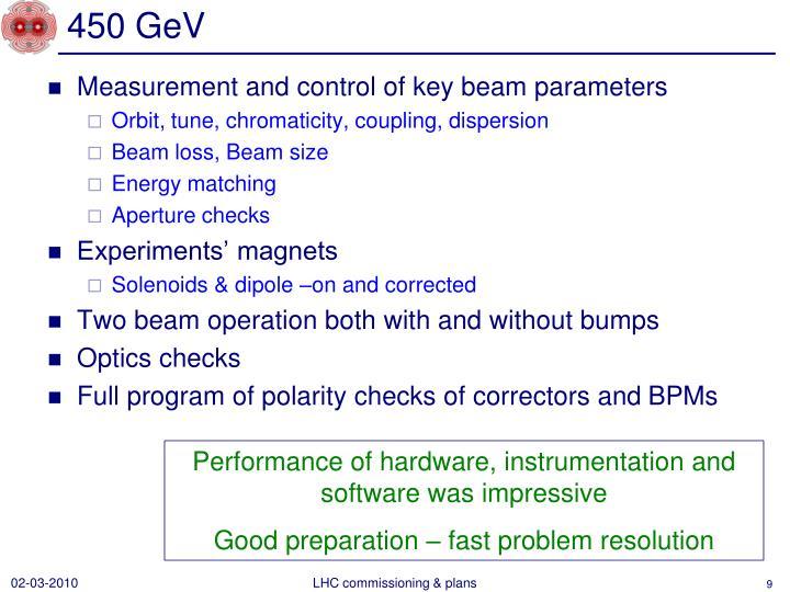 450 GeV