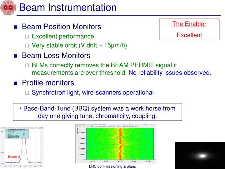 Beam Instrumentation
