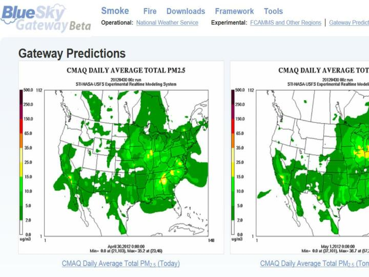 Air Quality Predictions