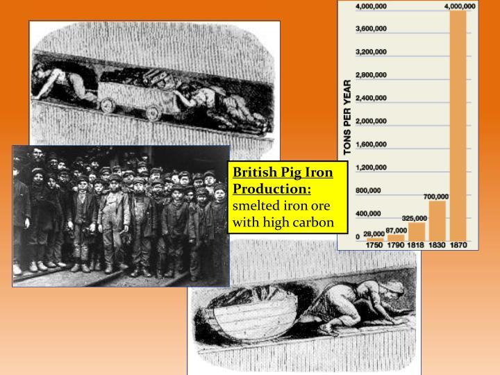 British Pig Iron