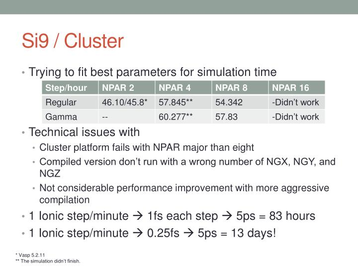 Si9 / Cluster