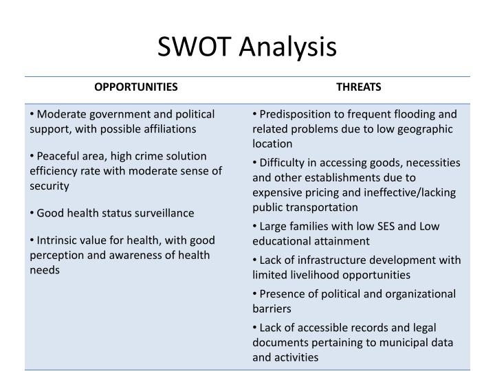 swot analysis and alternative strategies for Concept of strategic alternatives/options: strategic alternative refer to identify the alternative strategies that organization might pursue, it serves at the basis for making the choices of direction that a firm adopts in order to achieve its objectives and provides basic future direction.