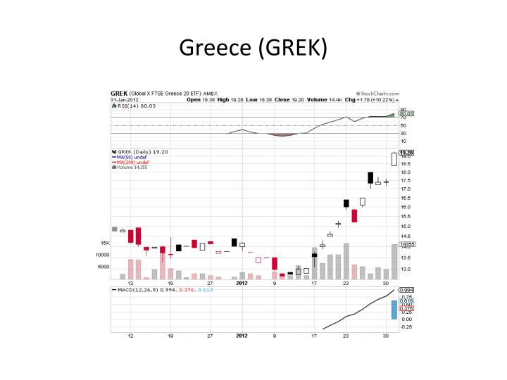 Greece (GREK)
