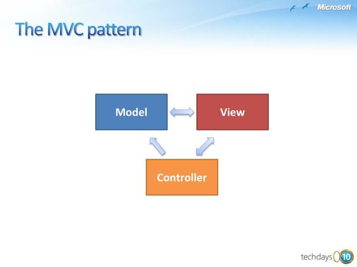 The MVC pattern