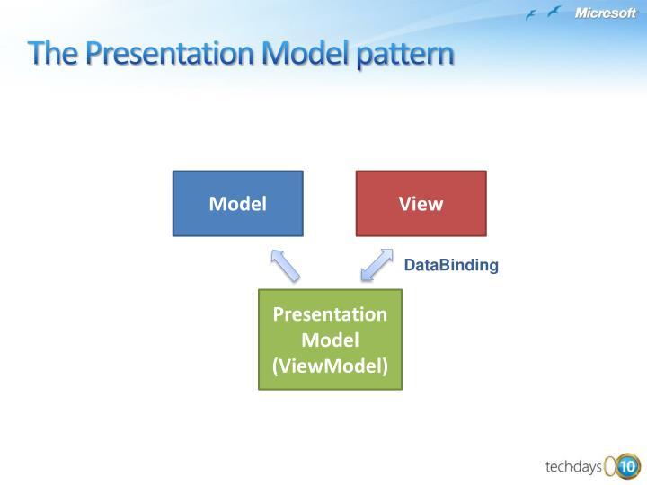 The Presentation Model pattern