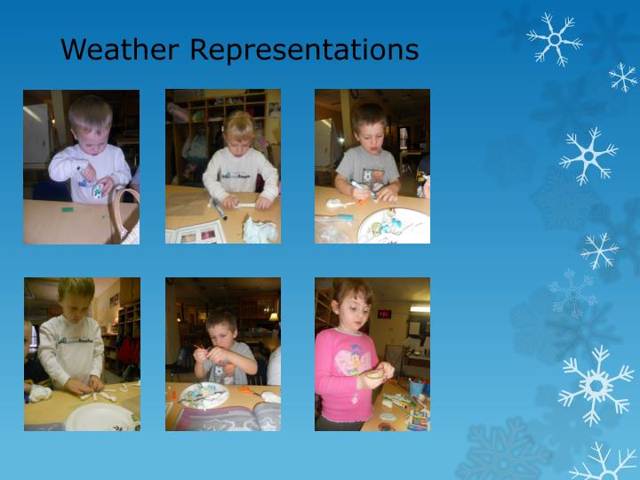 Weather Representations