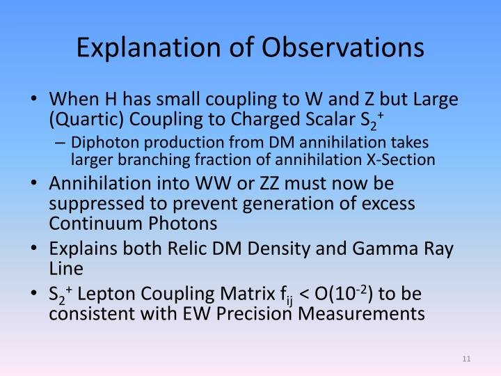 Explanation of Observations