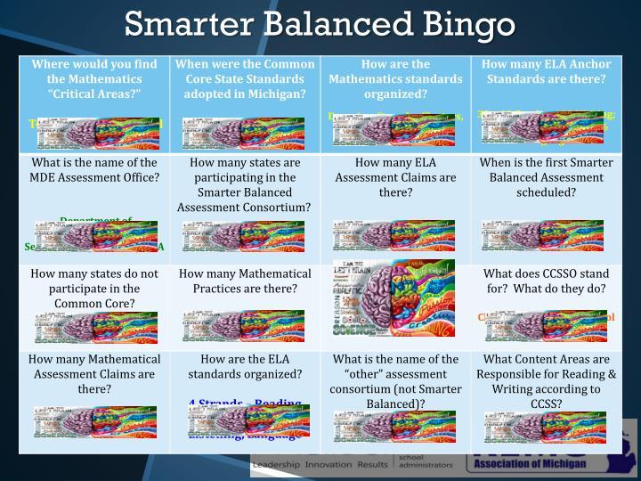 Smarter Balanced Bingo