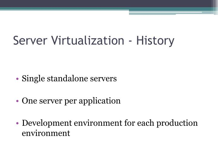 Server Virtualization - History