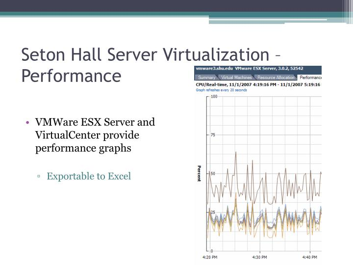 Seton Hall Server Virtualization – Performance