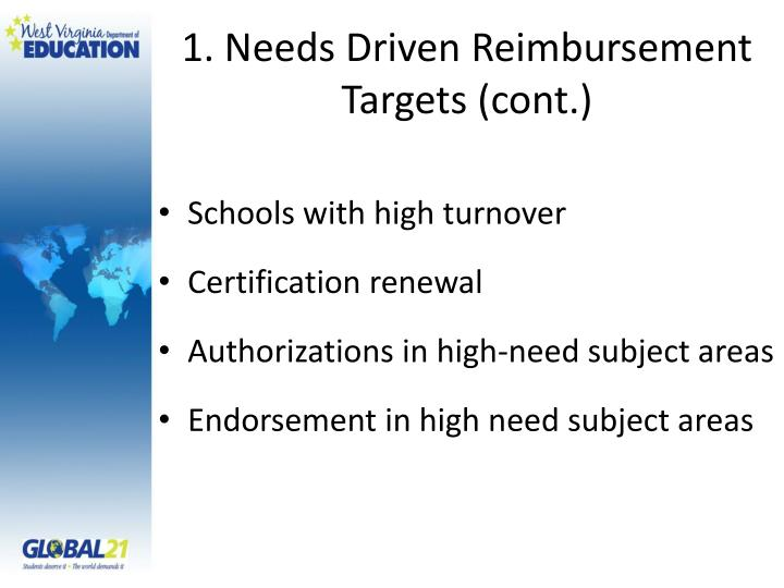 1. Needs Driven Reimbursement Targets (cont.)