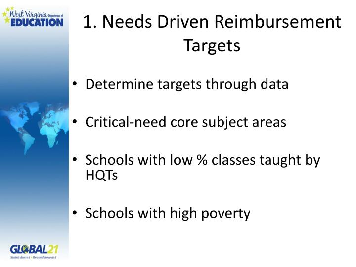 1. Needs Driven Reimbursement Targets