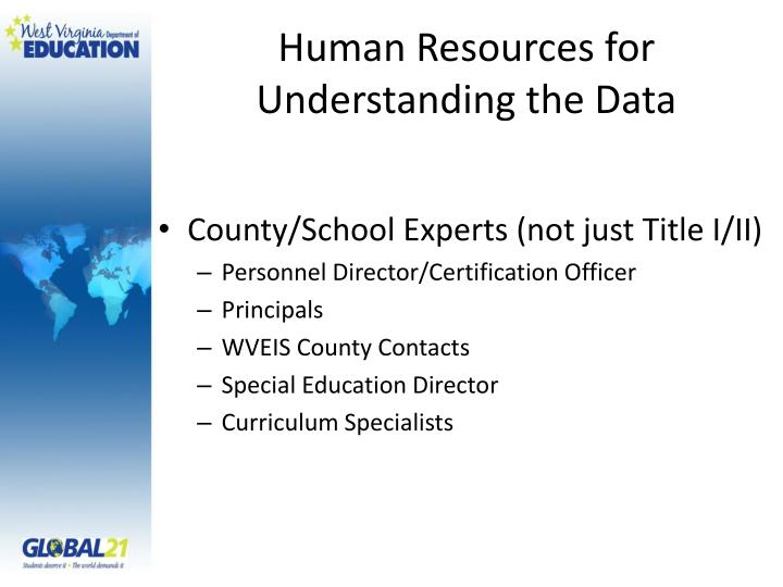 Human Resources for Understanding the Data