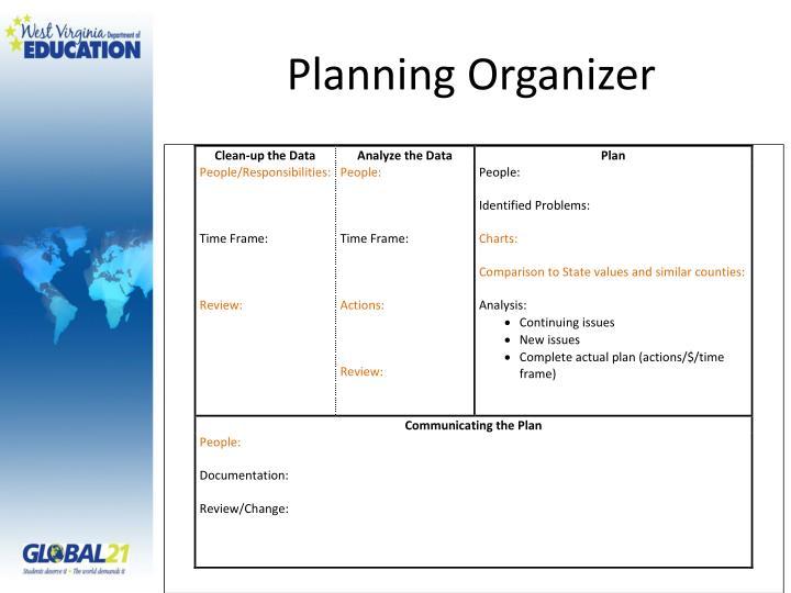 Planning Organizer
