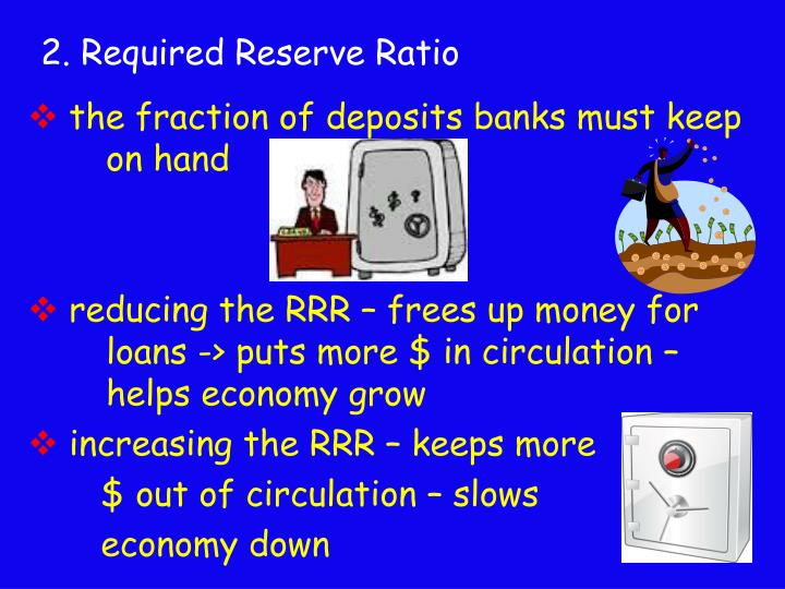 2. Required Reserve Ratio