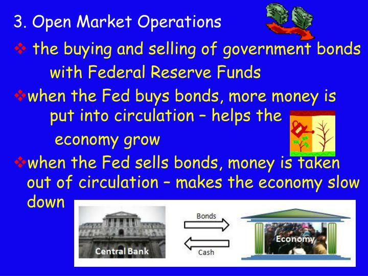3. Open Market Operations