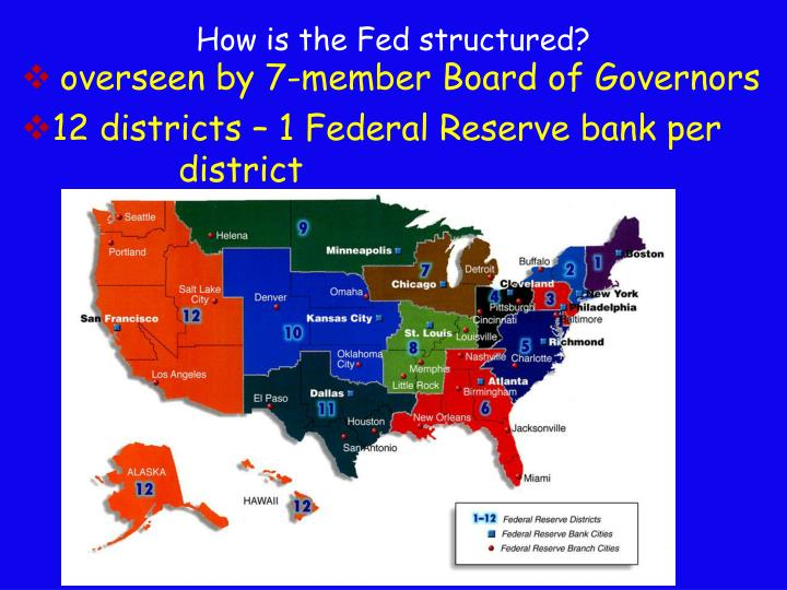 How is the Fed structured?