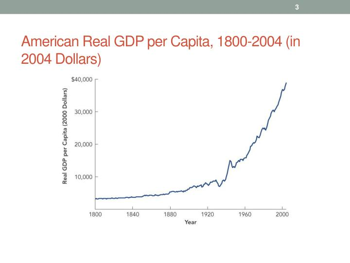 American real gdp per capita 1800 2004 in 2004 dollars