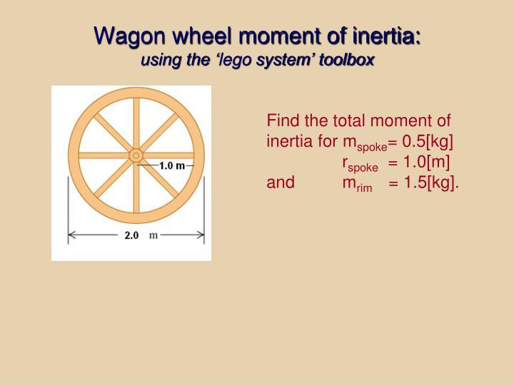 Wagon wheel moment of inertia: