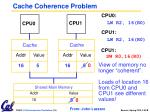 cache coherence problem