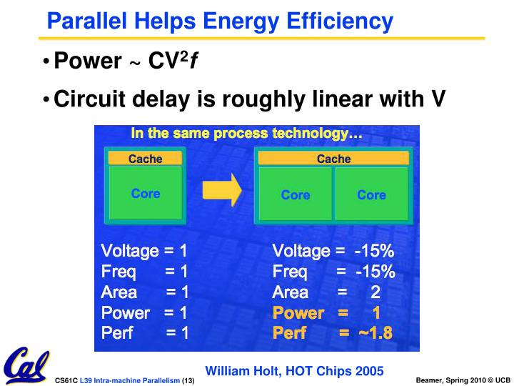 Parallel Helps Energy Efficiency
