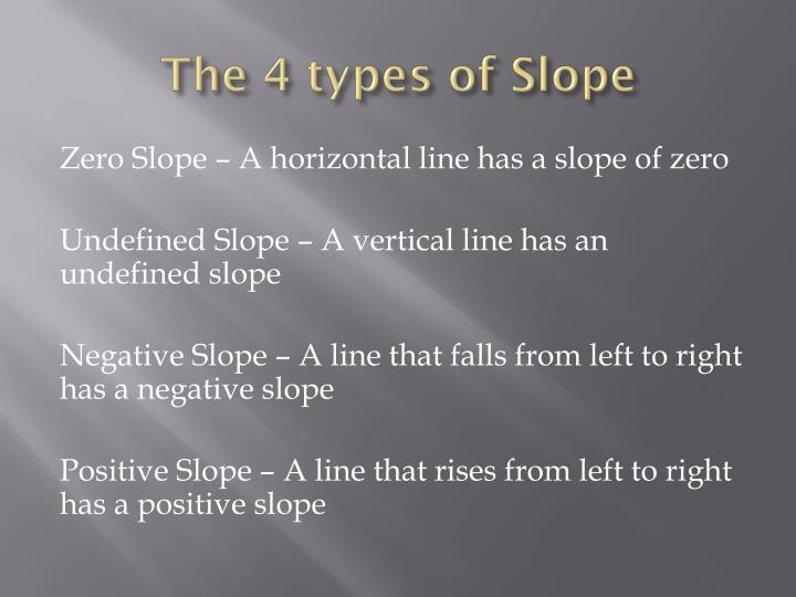 The 4 types of Slope