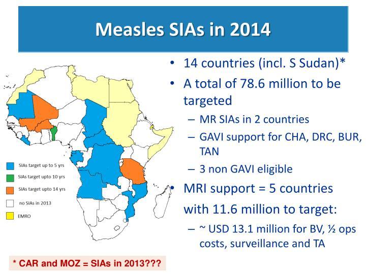 Measles SIAs in 2014