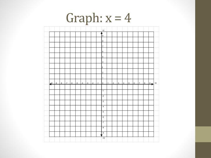Graph: x = 4