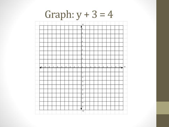 Graph: y + 3 = 4