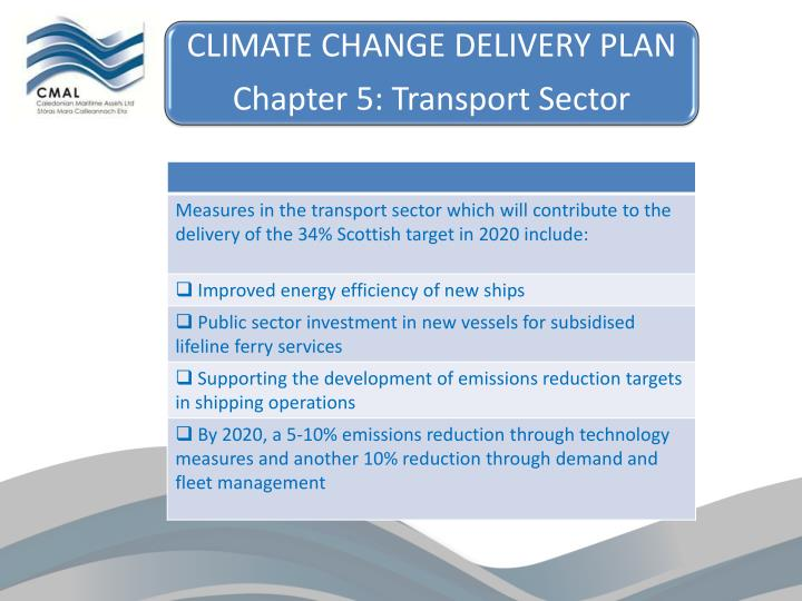 CLIMATE CHANGE DELIVERY PLAN