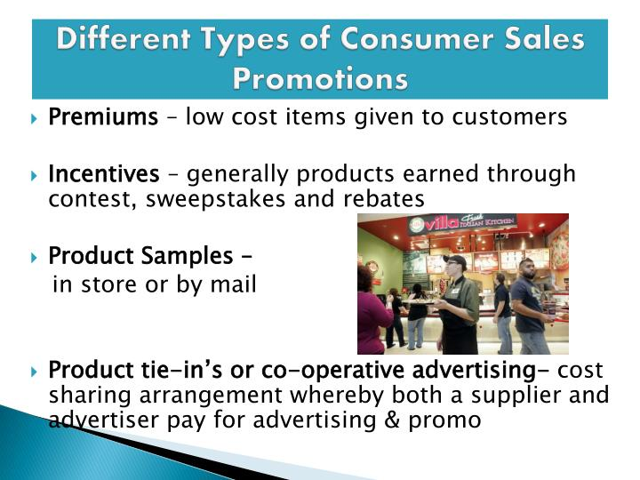Different Types of Consumer Sales Promotions