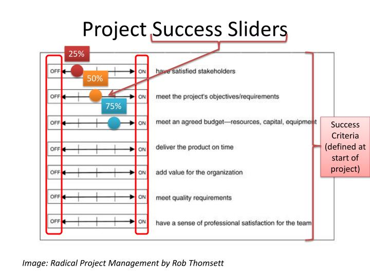 Project Success Sliders